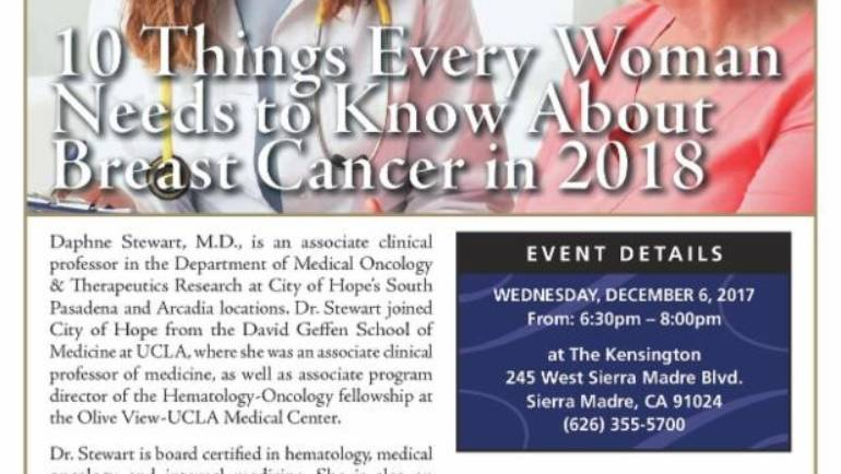 The Kensington: Breast Cancer Awareness in 2018