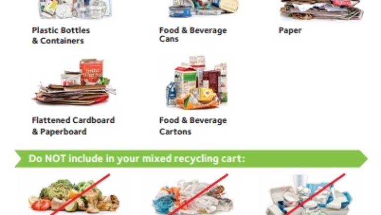 Waste Management encourages Recycle Often, Recycle Right