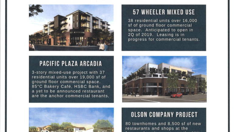 City of Arcadia New Development Projects